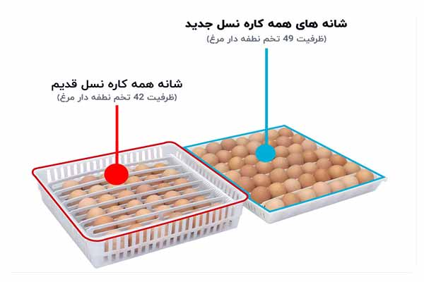 استفاده از شانه جوجه کشی همه کاره نسل جدید در دستگاه جوجه کشی درنا 3
